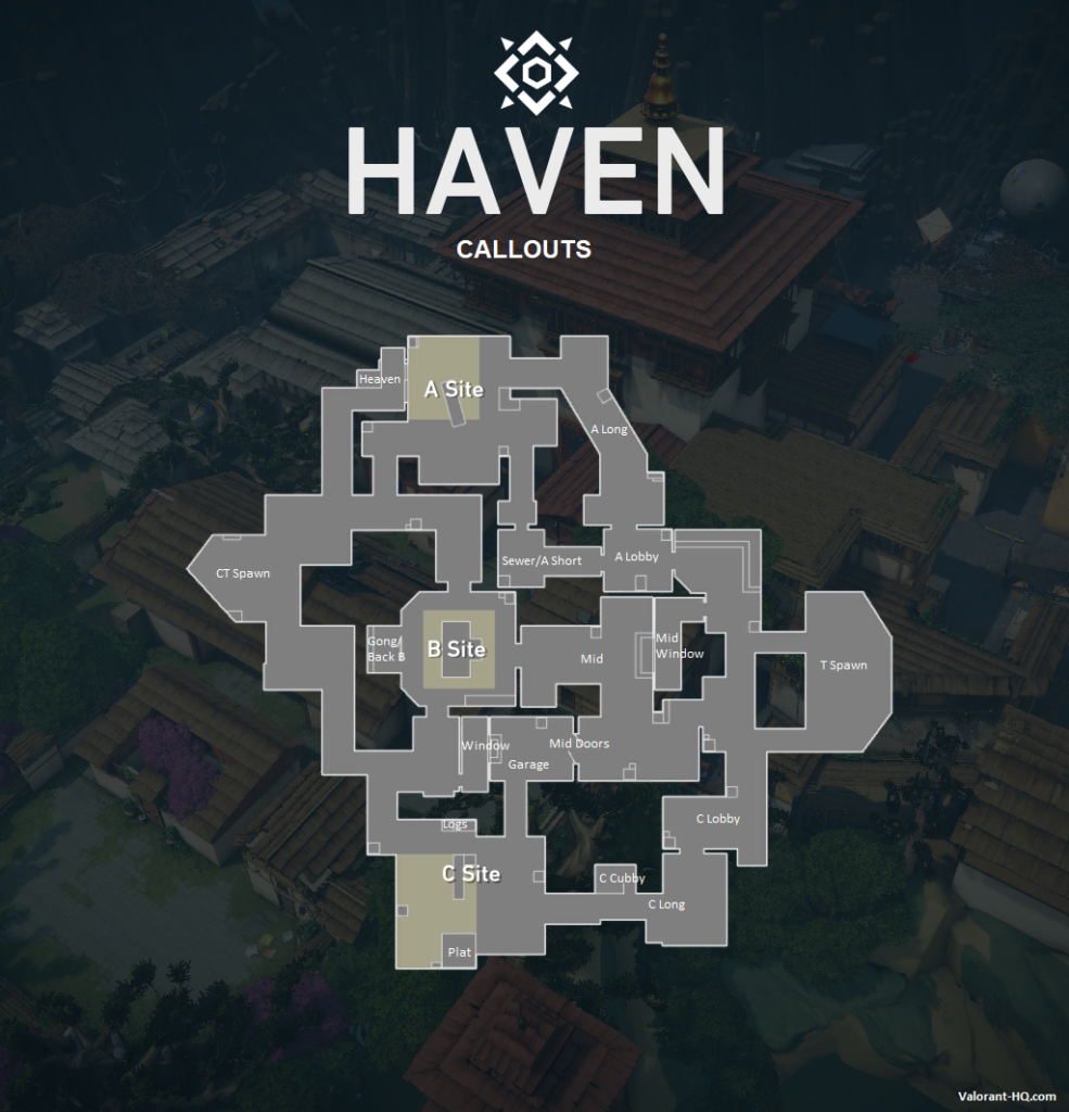 Haven Callouts