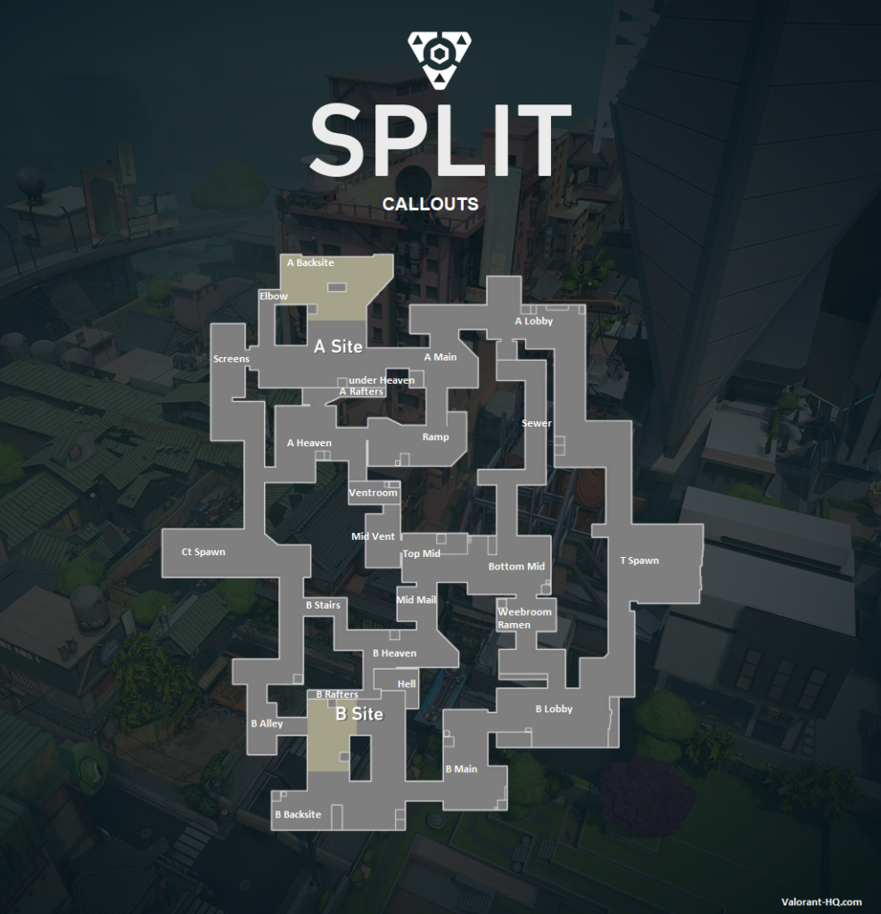 Split Callouts